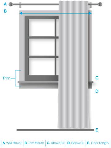 How To Measure Window To Do Curtains Sri Lanka Home Decor Interior Design Sri Lanka