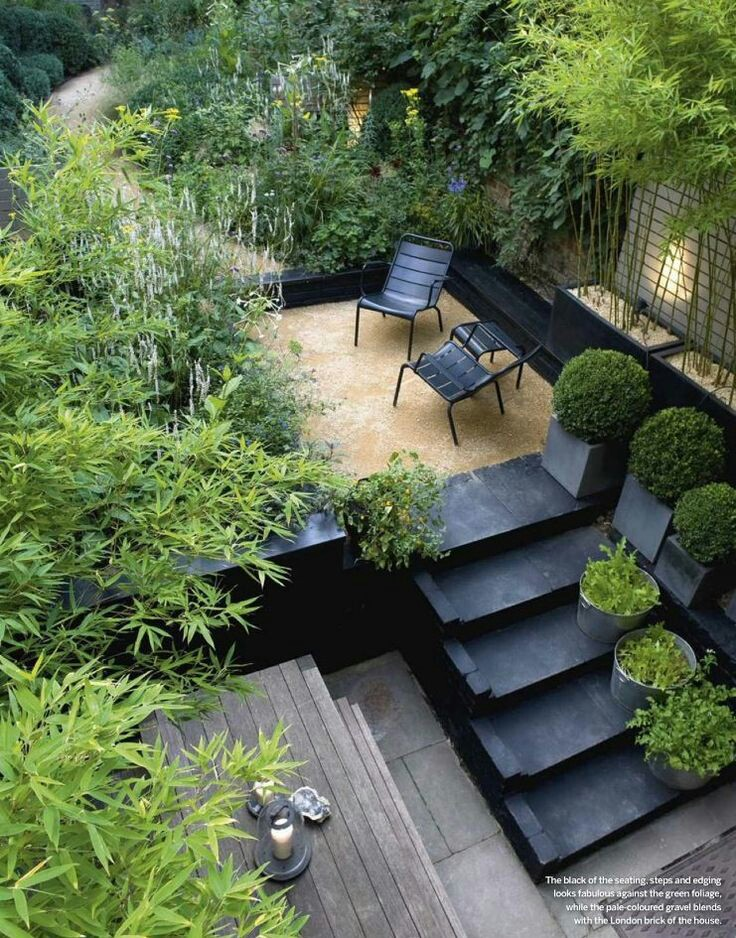 Normal Home Garden Design Sri Lanka Kumpulan Materi Pelajaran Dan Contoh Soal 2